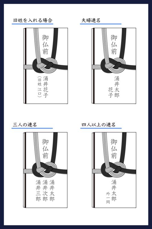 日 香典 49 四十九日の香典の金額【親の場合】