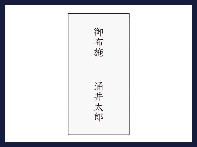 三 万 円 漢字